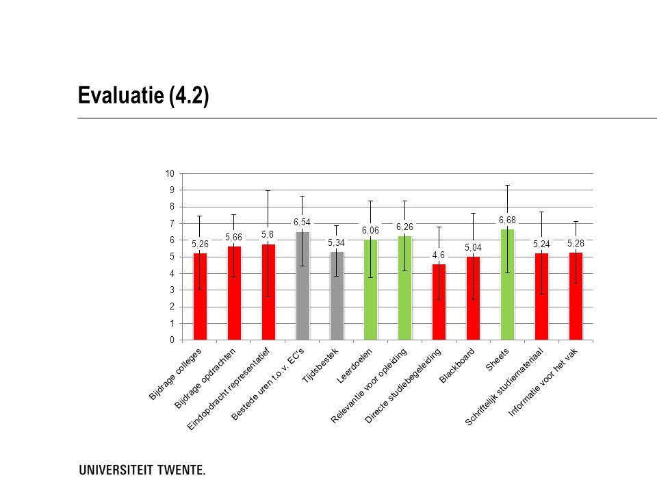 Evaluatie (4.2)