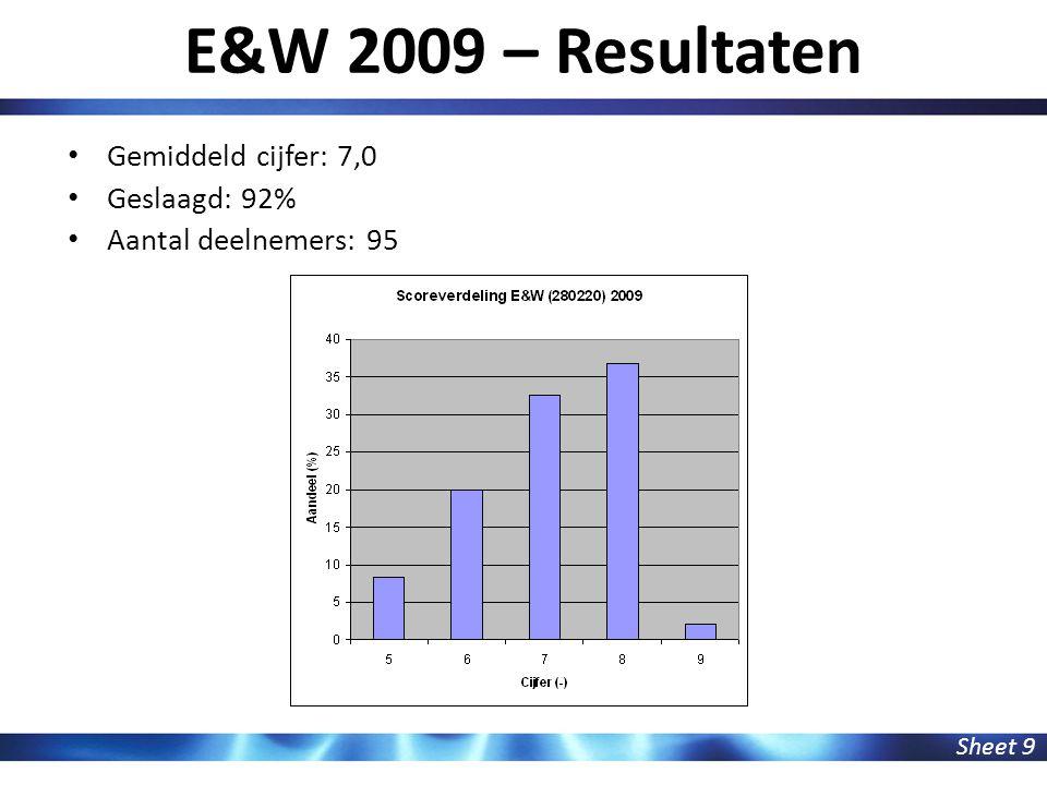 E&W 2009 – Evaluatie Sheet 10 Gemiddeld cijfer: 8,2 Respons: 16%