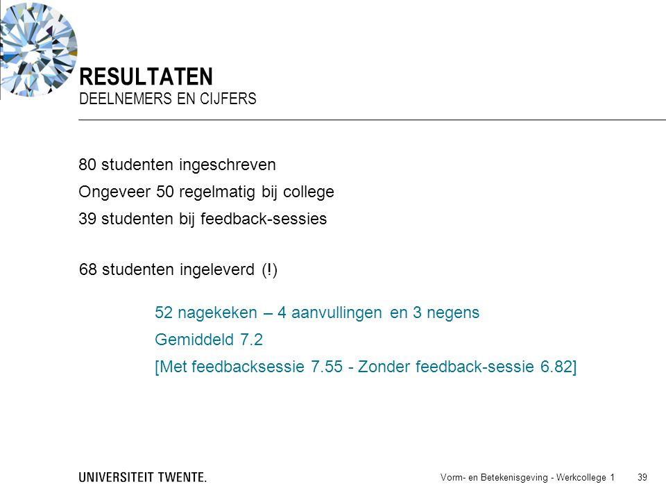 80 studenten ingeschreven Ongeveer 50 regelmatig bij college 39 studenten bij feedback-sessies Vorm- en Betekenisgeving - Werkcollege 1 39 RESULTATEN