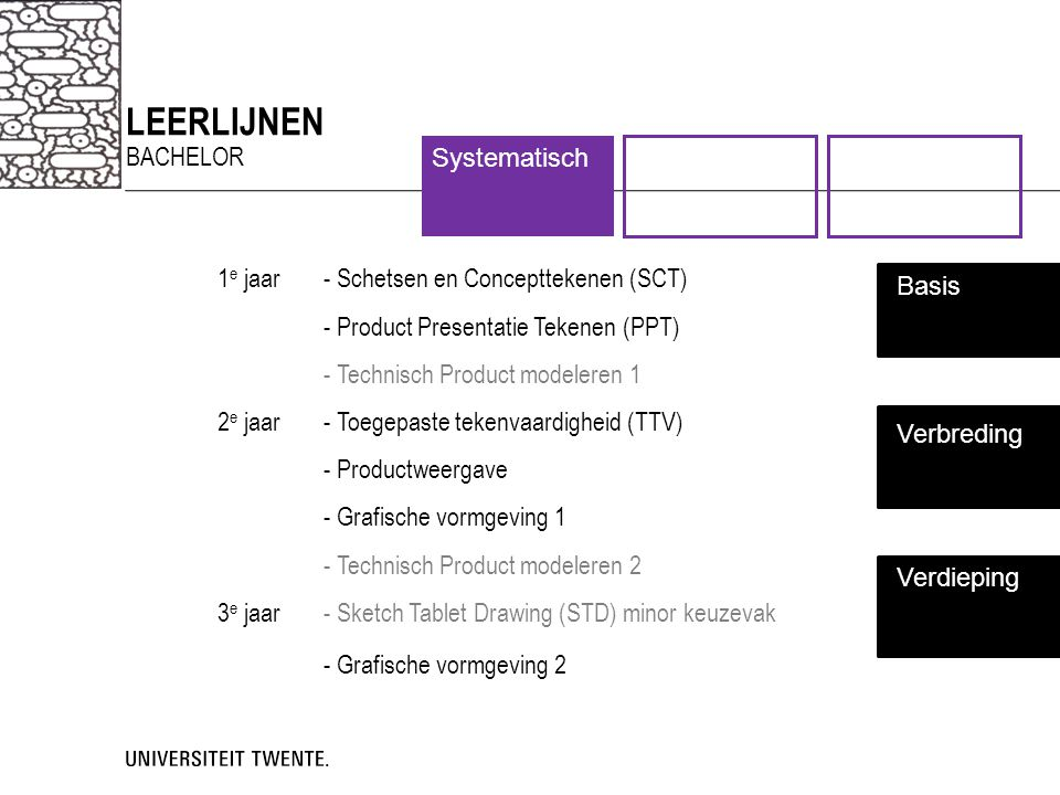 LEERLIJNEN BACHELOR 1 e jaar- Schetsen en Concepttekenen (SCT) - Product Presentatie Tekenen (PPT) - Technisch Product modeleren 1 2 e jaar- Toegepast