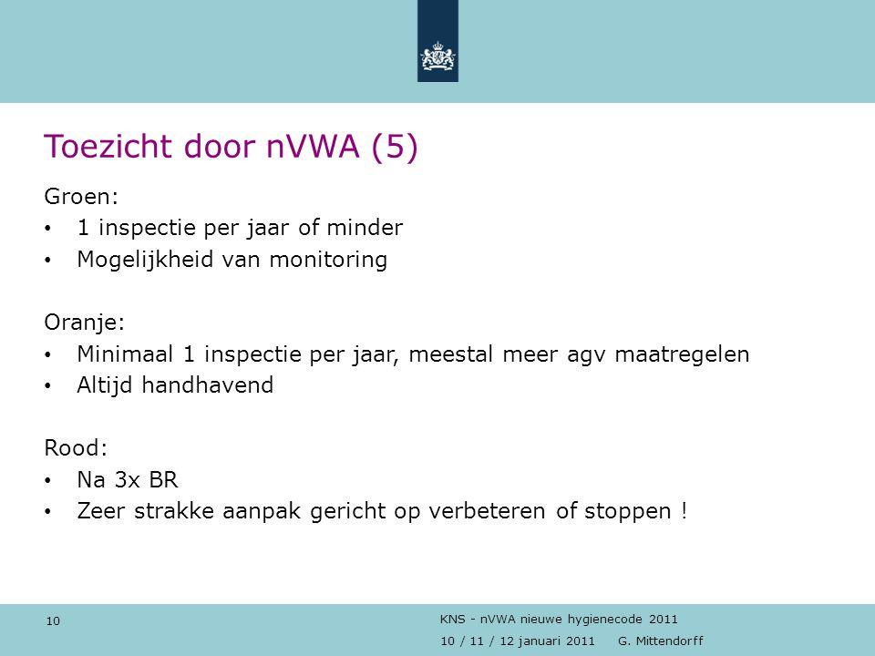10 10 / 11 / 12 januari 2011 G. Mittendorff KNS - nVWA nieuwe hygienecode 2011 Toezicht door nVWA (5) Groen: 1 inspectie per jaar of minder Mogelijkhe