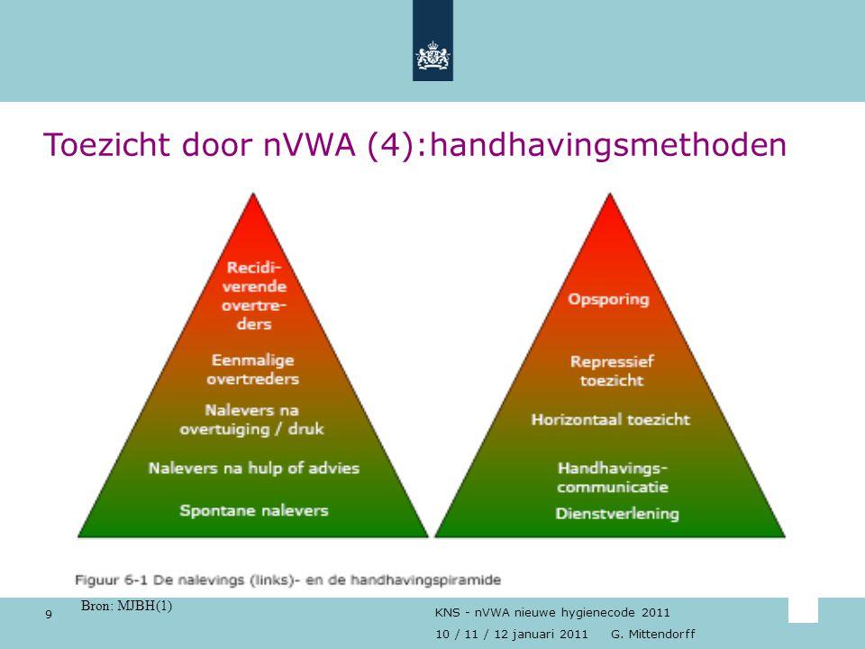 9 10 / 11 / 12 januari 2011 G. Mittendorff KNS - nVWA nieuwe hygienecode 2011 Toezicht door nVWA (4):handhavingsmethoden Bron: MJBH(1)
