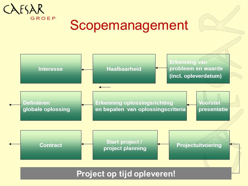 Scopemanagement InteresseHaalbaarheid Erkenning van probleem en waarde (incl. opleverdatum) Erkenning oplossingsrichting en bepalen van oplossingscrit