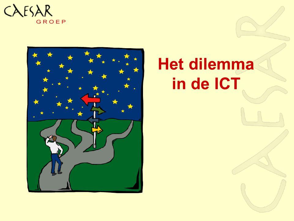 Oplossingscriteria - 1 1.Realiseert de business 'benefits' die van de ICT-oplossing wordt verwacht.