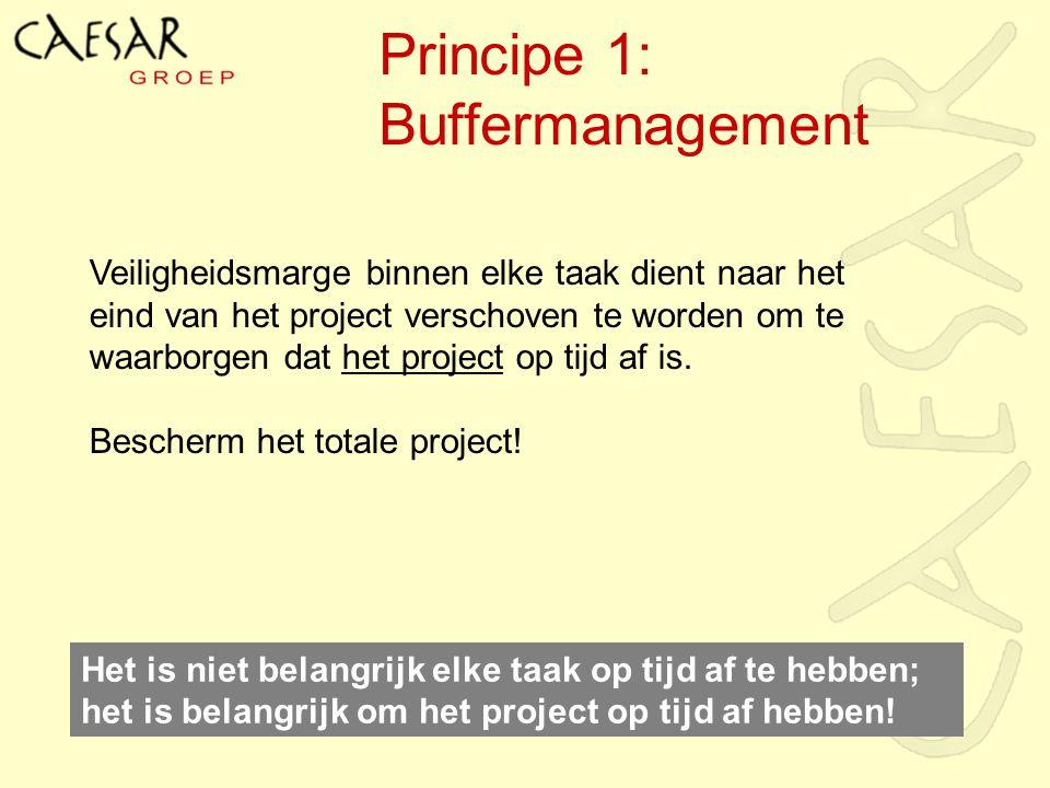 Veiligheidsmarge binnen elke taak dient naar het eind van het project verschoven te worden om te waarborgen dat het project op tijd af is. Bescherm he