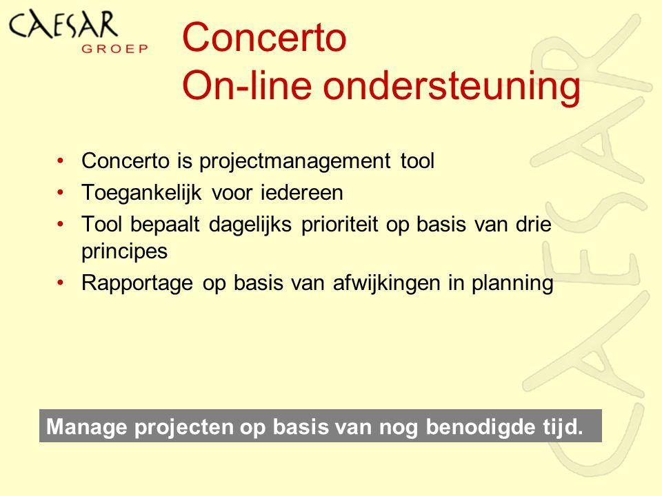 Concerto On-line ondersteuning Concerto is projectmanagement tool Toegankelijk voor iedereen Tool bepaalt dagelijks prioriteit op basis van drie princ