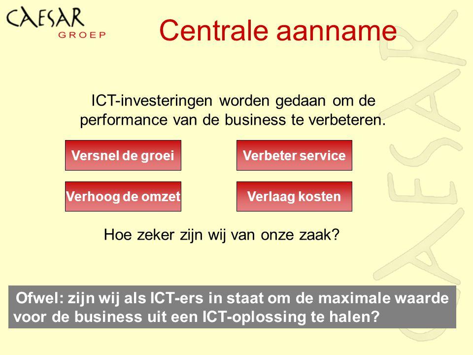 ICT-investeringen worden gedaan om de performance van de business te verbeteren. Hoe zeker zijn wij van onze zaak? Centrale aanname Ofwel: zijn wij al
