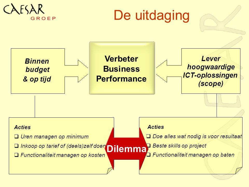 Acties  Doe alles wat nodig is voor resultaat  Beste skills op project  Functionaliteit managen op baten Acties  Uren managen op minimum  Inkoop