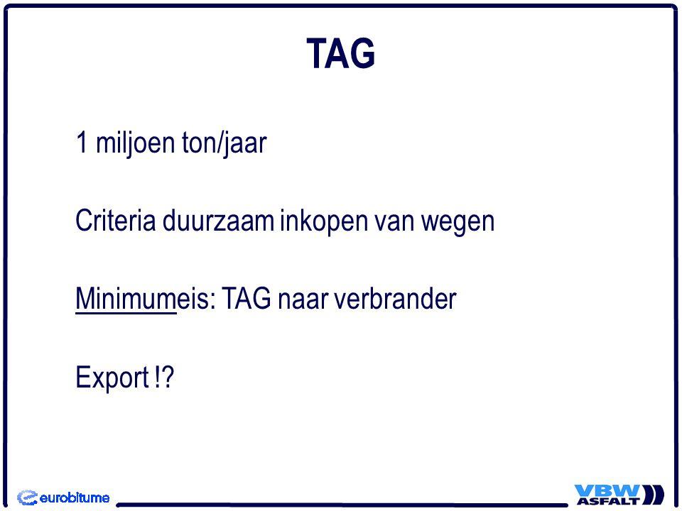 1 miljoen ton/jaar Criteria duurzaam inkopen van wegen Minimumeis: TAG naar verbrander Export !.