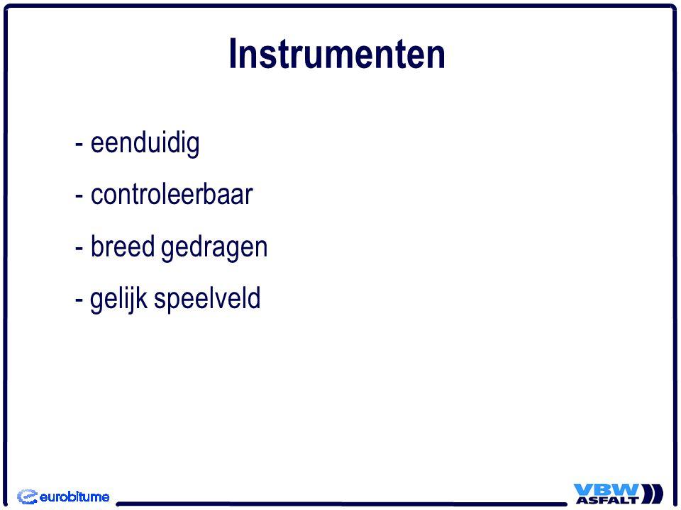 - eenduidig - controleerbaar - breed gedragen - gelijk speelveld Instrumenten