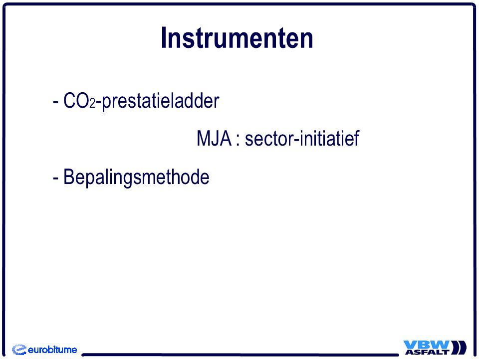 - CO 2 -prestatieladder MJA : sector-initiatief - Bepalingsmethode Instrumenten