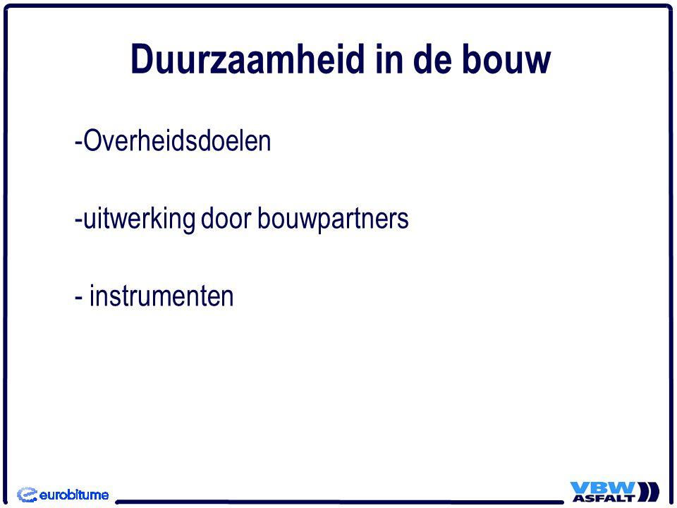 -Overheidsdoelen -uitwerking door bouwpartners - instrumenten Duurzaamheid in de bouw