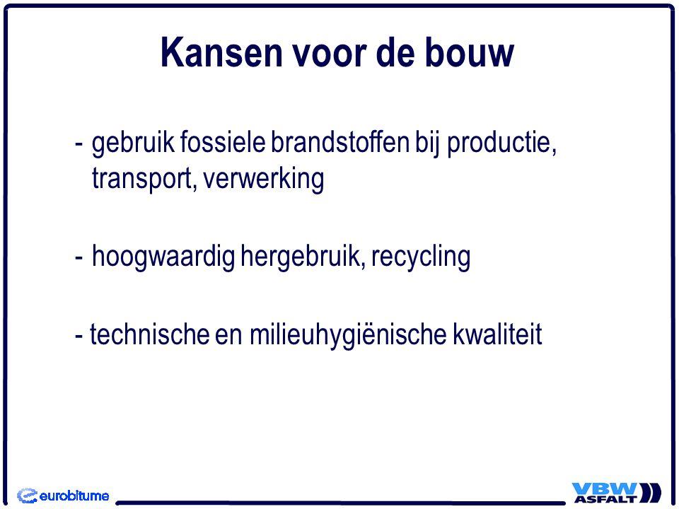 -gebruik fossiele brandstoffen bij productie, transport, verwerking -hoogwaardig hergebruik, recycling - technische en milieuhygiënische kwaliteit Kansen voor de bouw
