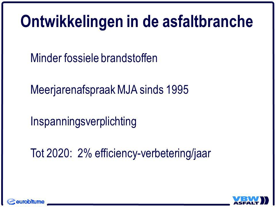 Minder fossiele brandstoffen Meerjarenafspraak MJA sinds 1995 Inspanningsverplichting Tot 2020: 2% efficiency-verbetering/jaar Ontwikkelingen in de asfaltbranche