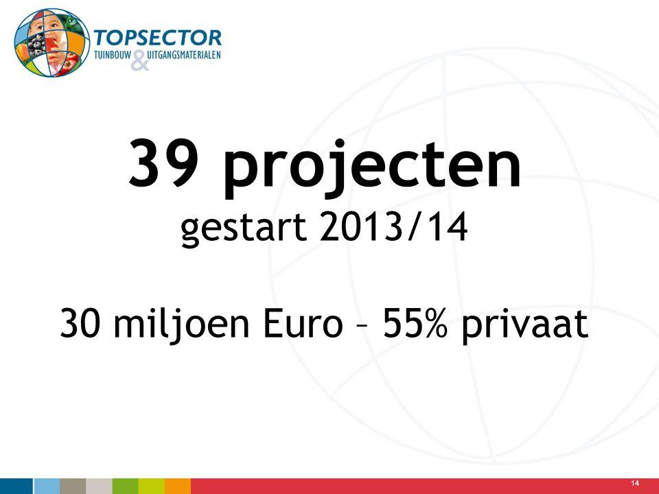 39 projecten gestart 2013/14 30 miljoen Euro – 55% privaat 14