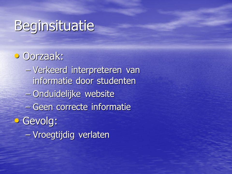 Beginsituatie Oorzaak: Oorzaak: –Verkeerd interpreteren van informatie door studenten –Onduidelijke website –Geen correcte informatie Gevolg: Gevolg: