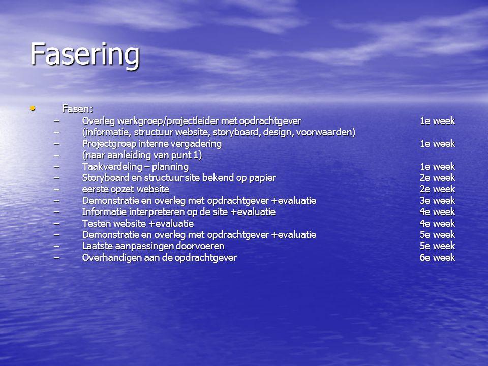 Beheersaspecten Geld(n.v.t.) Geld(n.v.t.) Organisatie Organisatie Kwaliteit Kwaliteit Informatie Informatie Tijd/planning Tijd/planning