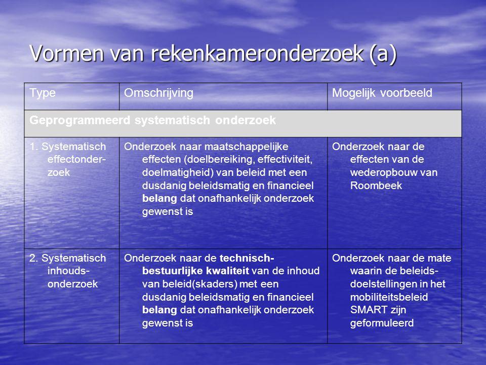 Vormen van rekenkameronderzoek (a) TypeOmschrijvingMogelijk voorbeeld Geprogrammeerd systematisch onderzoek 1.