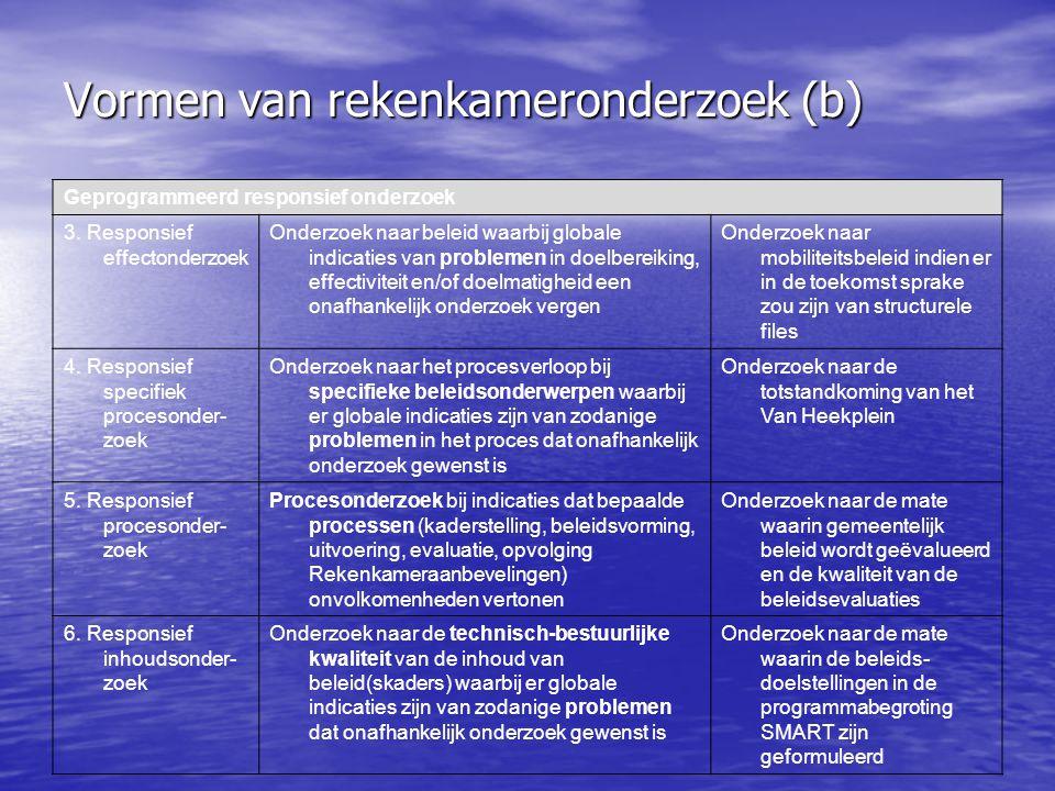 Vormen van rekenkameronderzoek (b) Geprogrammeerd responsief onderzoek 3.