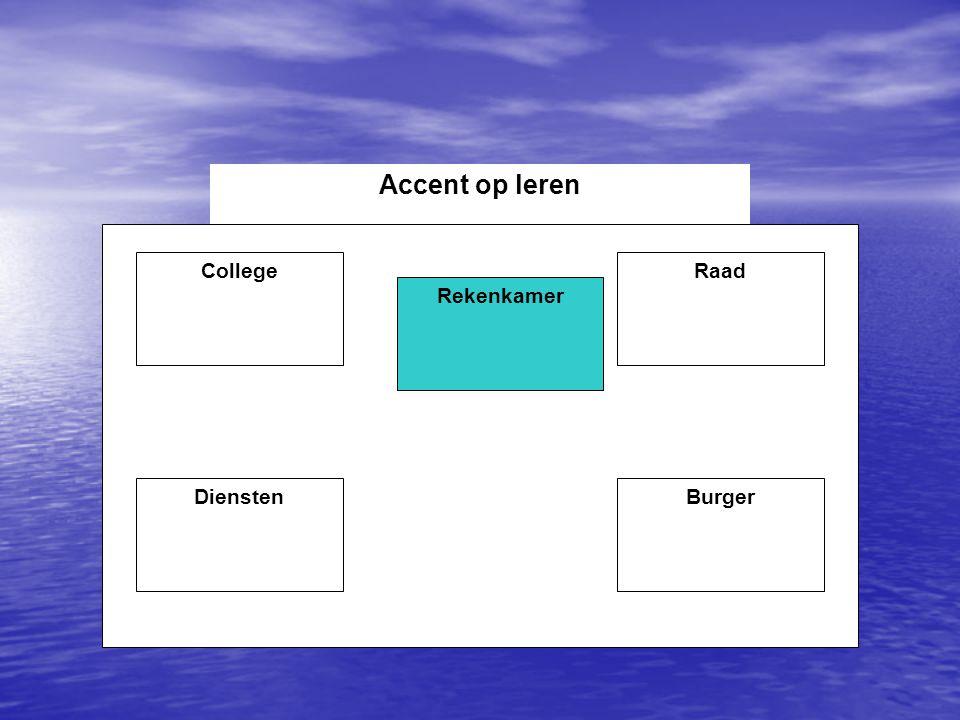 College Diensten Raad Burger Rekenkamer Accent op leren