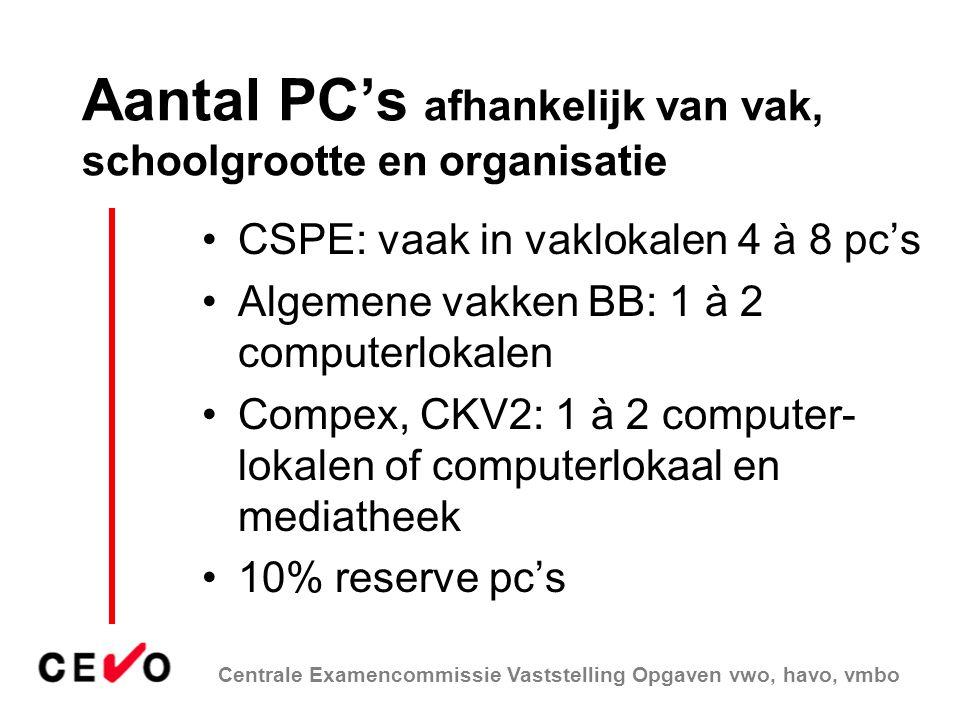 Centrale Examencommissie Vaststelling Opgaven vwo, havo, vmbo Aantal PC's afhankelijk van vak, schoolgrootte en organisatie CSPE: vaak in vaklokalen 4