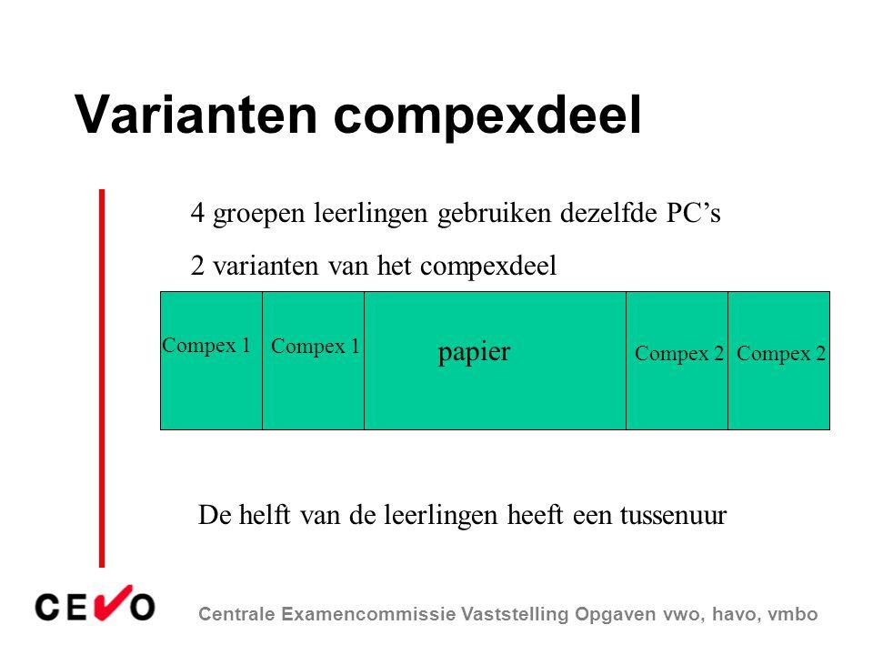 Centrale Examencommissie Vaststelling Opgaven vwo, havo, vmbo Varianten compexdeel papier Compex 1 Compex 2 4 groepen leerlingen gebruiken dezelfde PC