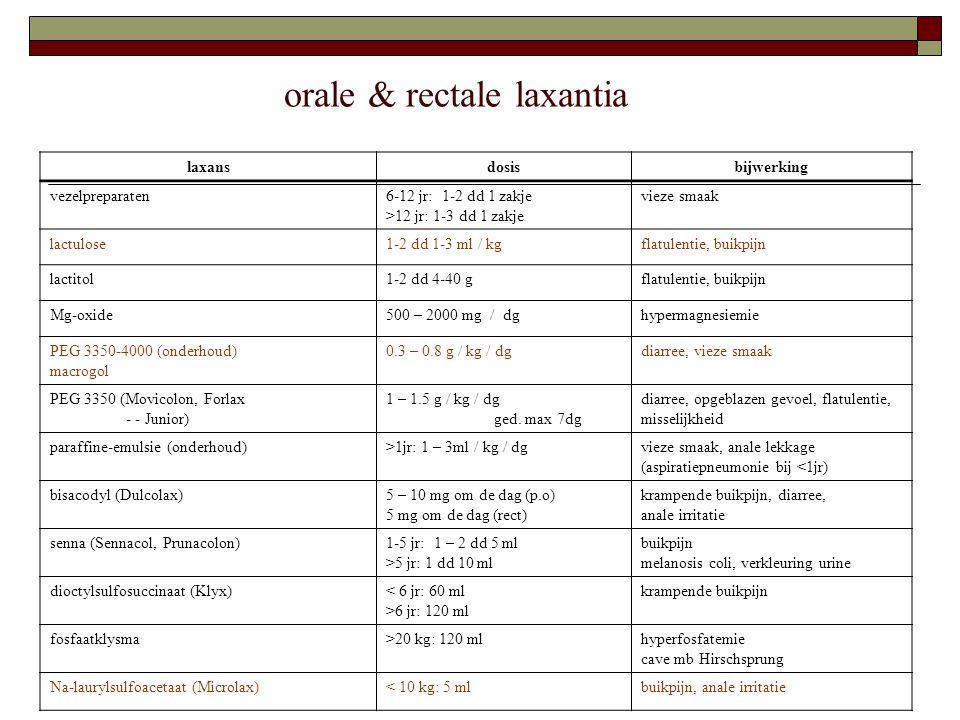 orale & rectale laxantia laxansdosisbijwerking vezelpreparaten6-12 jr: 1-2 dd 1 zakje >12 jr: 1-3 dd 1 zakje vieze smaak lactulose1-2 dd 1-3 ml / kgfl