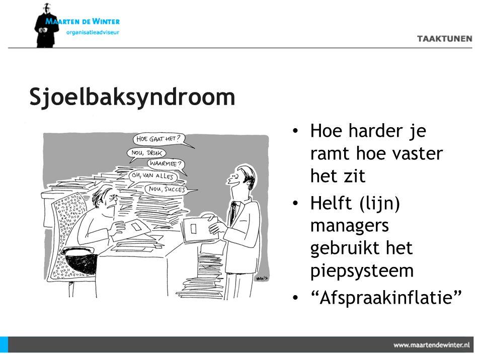 """Sjoelbaksyndroom Hoe harder je ramt hoe vaster het zit Helft (lijn) managers gebruikt het piepsysteem """"Afspraakinflatie"""""""