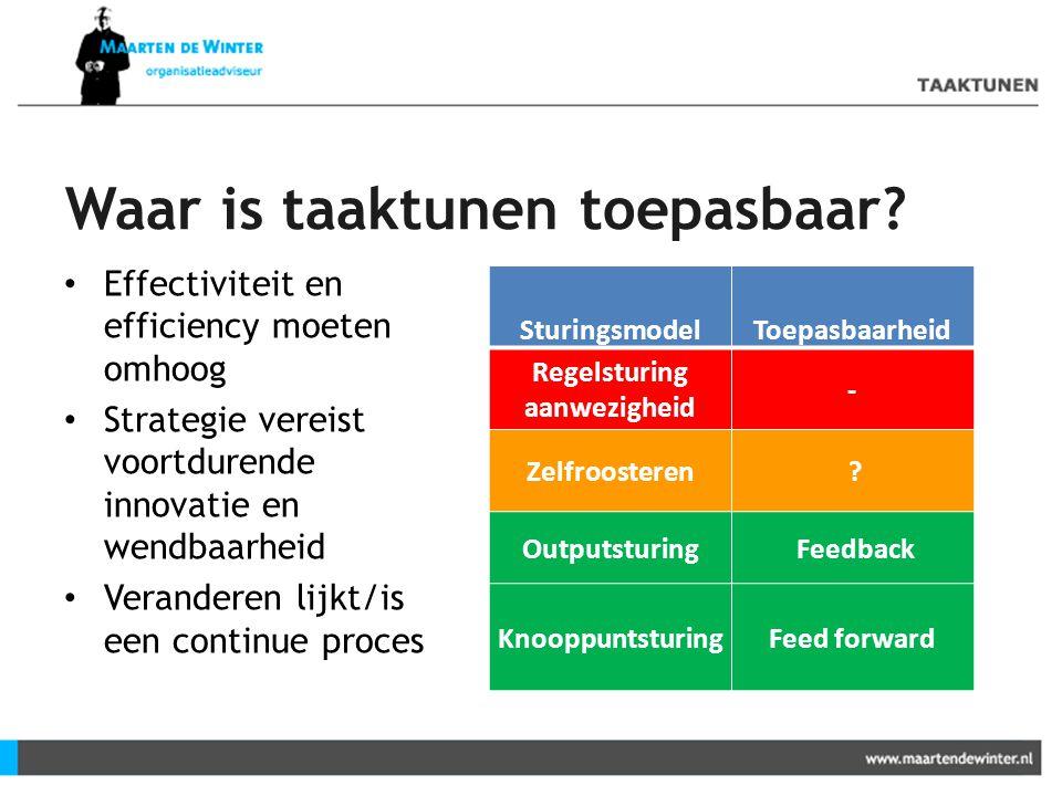 Waar is taaktunen toepasbaar? Effectiviteit en efficiency moeten omhoog Strategie vereist voortdurende innovatie en wendbaarheid Veranderen lijkt/is e