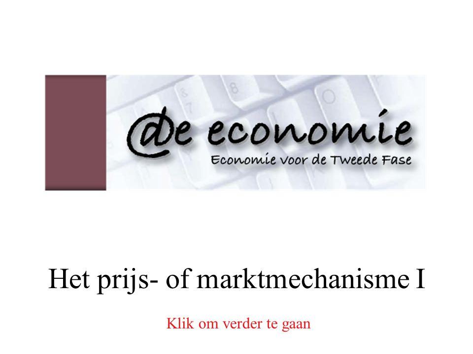 Het prijs- of marktmechanisme I Klik om verder te gaan