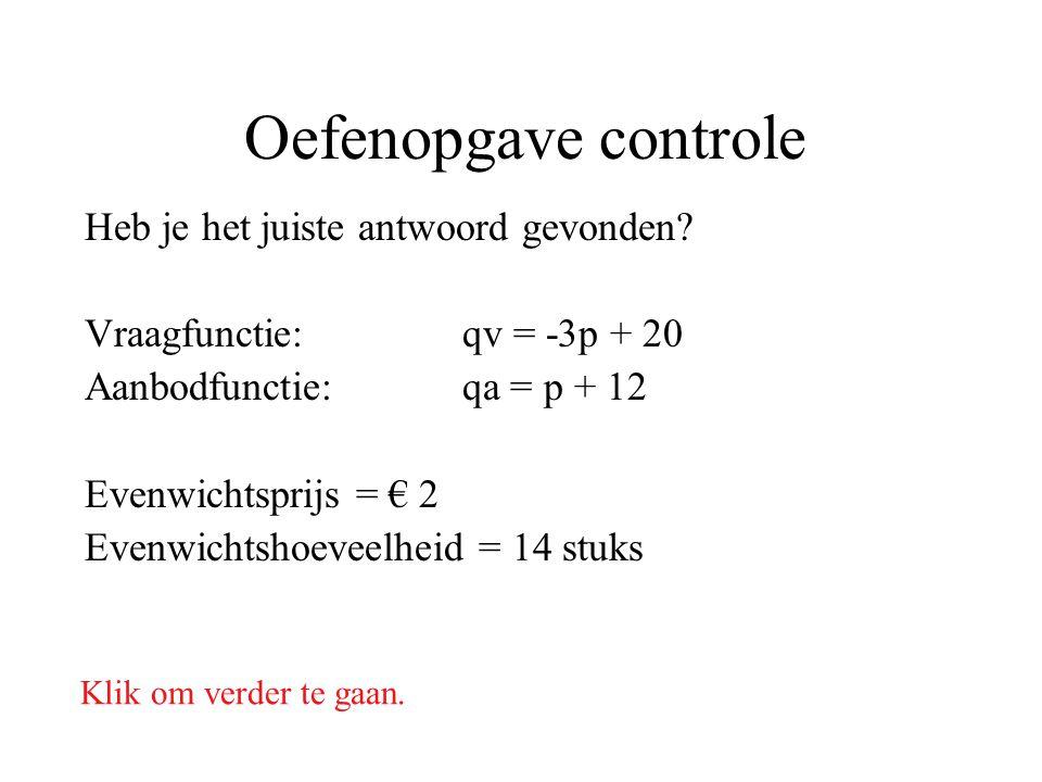 Oefenopgave controle Heb je het juiste antwoord gevonden? Vraagfunctie:qv = -3p + 20 Aanbodfunctie:qa = p + 12 Evenwichtsprijs = € 2 Evenwichtshoeveel