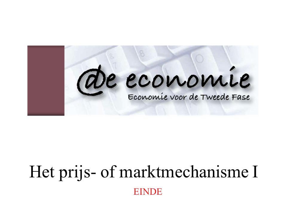 Het prijs- of marktmechanisme I EINDE