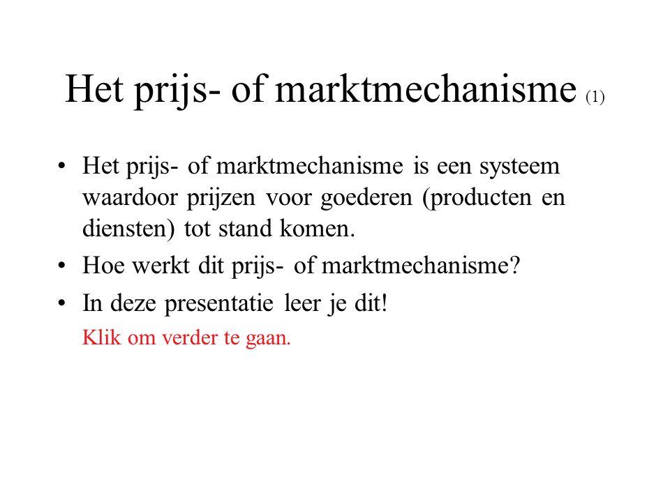 Het prijs- of marktmechanisme (1) Het prijs- of marktmechanisme is een systeem waardoor prijzen voor goederen (producten en diensten) tot stand komen.