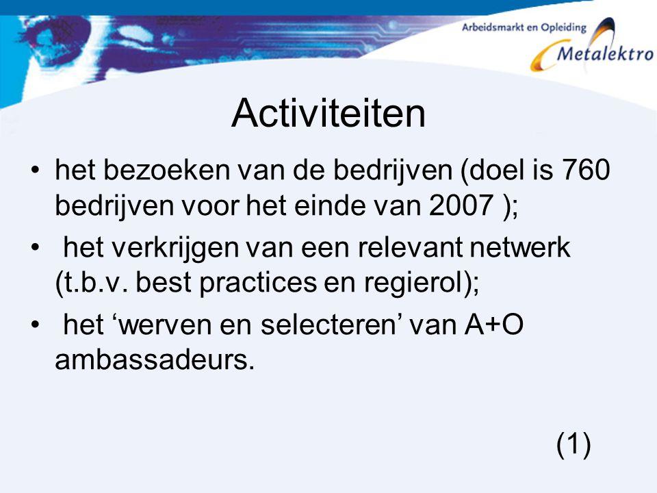 Activiteiten het bezoeken van de bedrijven (doel is 760 bedrijven voor het einde van 2007 ); het verkrijgen van een relevant netwerk (t.b.v. best prac