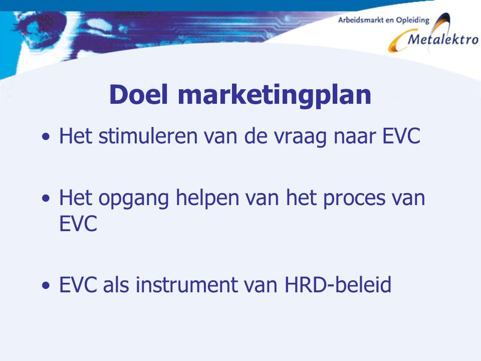 Doel marketingplan Het stimuleren van de vraag naar EVC Het opgang helpen van het proces van EVC EVC als instrument van HRD-beleid
