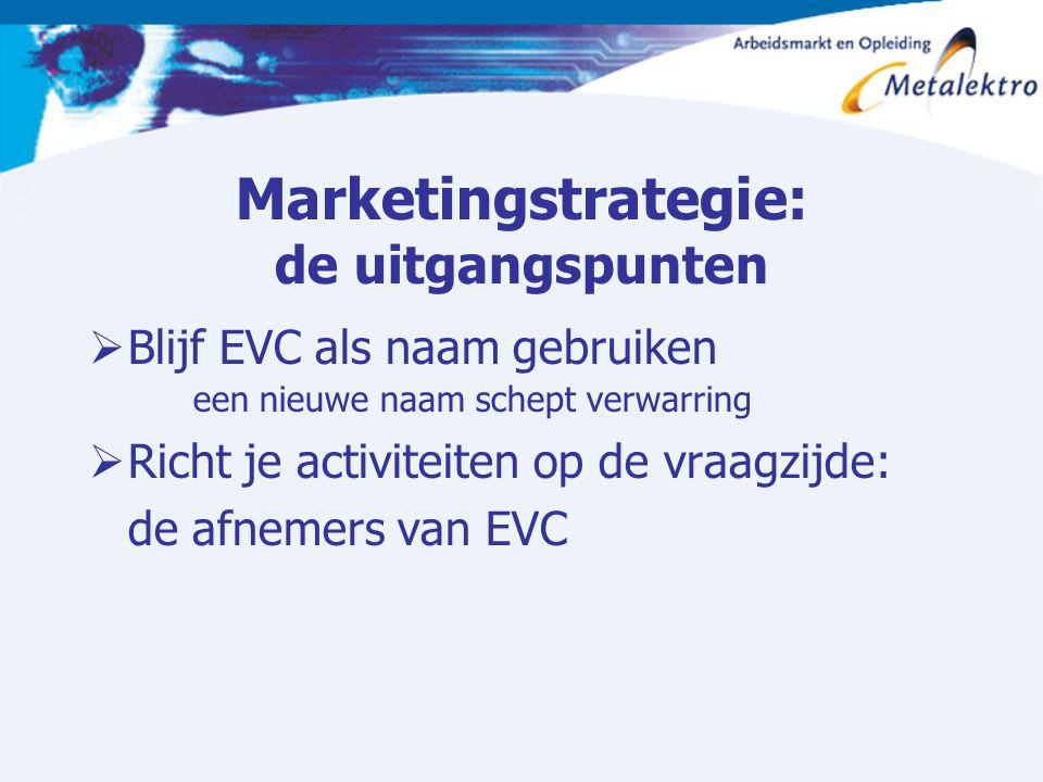 Marketingstrategie: de uitgangspunten  Blijf EVC als naam gebruiken een nieuwe naam schept verwarring  Richt je activiteiten op de vraagzijde: de af
