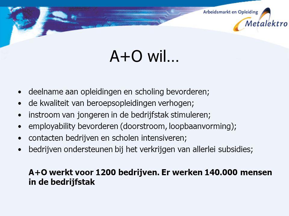 A+O wil… deelname aan opleidingen en scholing bevorderen; de kwaliteit van beroepsopleidingen verhogen; instroom van jongeren in de bedrijfstak stimul