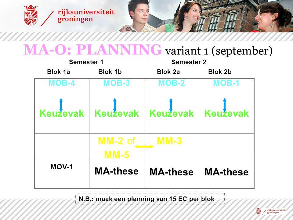 MA-O: PLANNING variant 2 (september) MA-these MOV-1 MM-2 of MM-5 Keuzevak MOB-3MOB-4 Blok 1aBlok 1bBlok 2aBlok 2b Semester 1Semester 2 N.B.: maak een planning van 15 EC per blok
