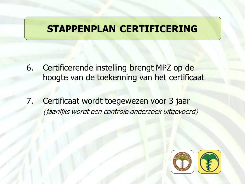 STAPPENPLAN CERTIFICERING 6.Certificerende instelling brengt MPZ op de hoogte van de toekenning van het certificaat 7.Certificaat wordt toegewezen voor 3 jaar (jaarlijks wordt een controle onderzoek uitgevoerd)