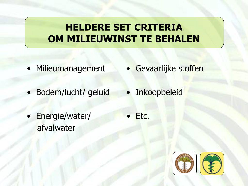 HELDERE SET CRITERIA OM MILIEUWINST TE BEHALEN Milieumanagement Bodem/lucht/ geluid Energie/water/ afvalwater Gevaarlijke stoffen Inkoopbeleid Etc.