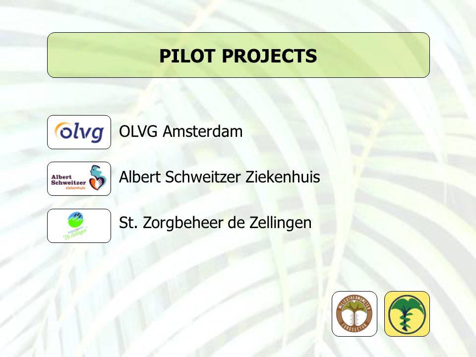 PILOT PROJECTS OLVG Amsterdam Albert Schweitzer Ziekenhuis St. Zorgbeheer de Zellingen