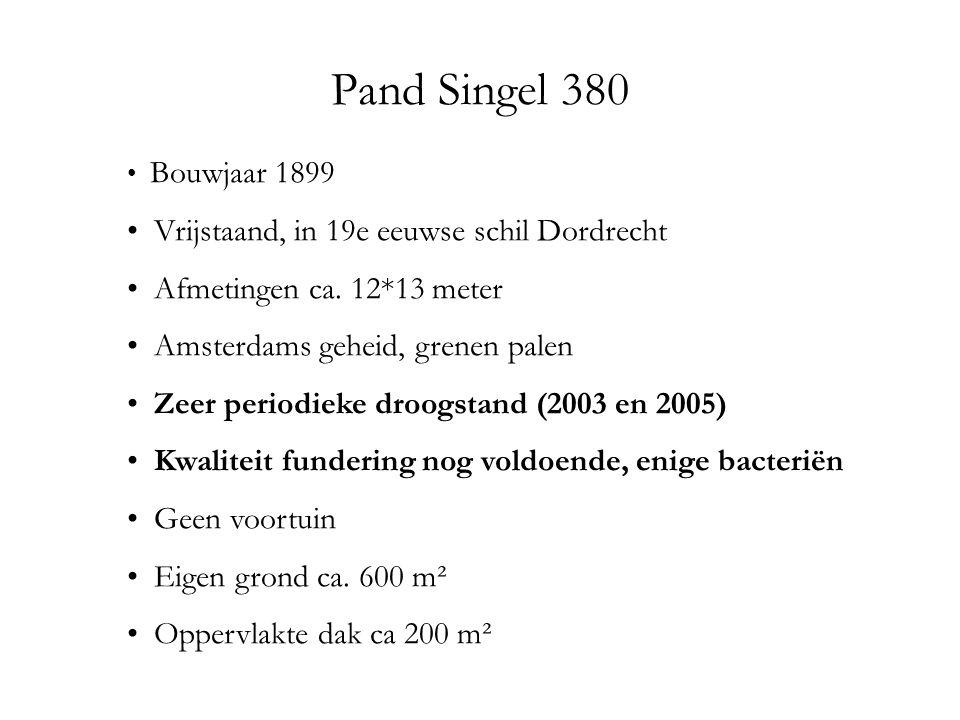 Pand Singel 380 Bouwjaar 1899 Vrijstaand, in 19e eeuwse schil Dordrecht Afmetingen ca. 12*13 meter Amsterdams geheid, grenen palen Zeer periodieke dro