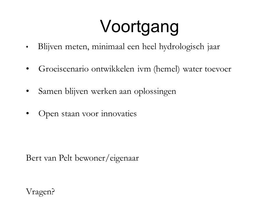 Voortgang Blijven meten, minimaal een heel hydrologisch jaar Groeiscenario ontwikkelen ivm (hemel) water toevoer Samen blijven werken aan oplossingen