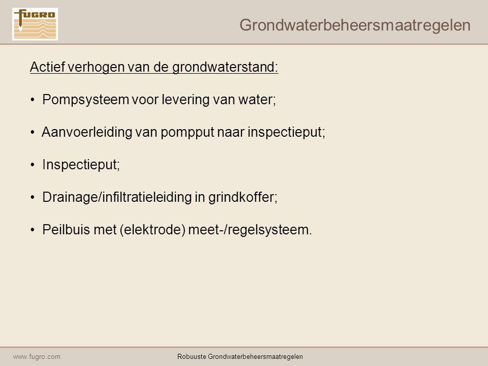 www.fugro.comRobuuste Grondwaterbeheersmaatregelen Grondwaterbeheersmaatregelen Infiltratieleiding: Drainageleiding of (kunststof) infiltratieleiding.