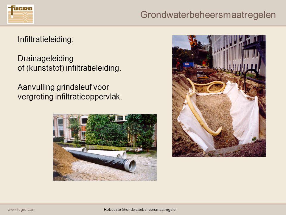 www.fugro.comRobuuste Grondwaterbeheersmaatregelen Grondwaterbeheersmaatregelen Inspectieput Controle en onderhoud.