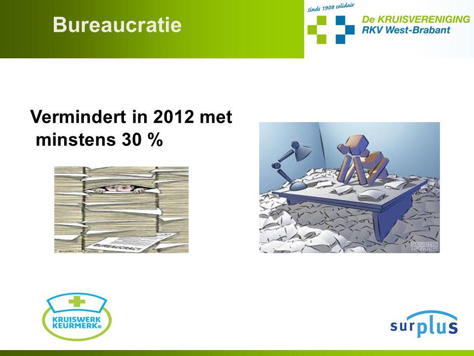 Vermindert in 2012 met minstens 30 % Bureaucratie