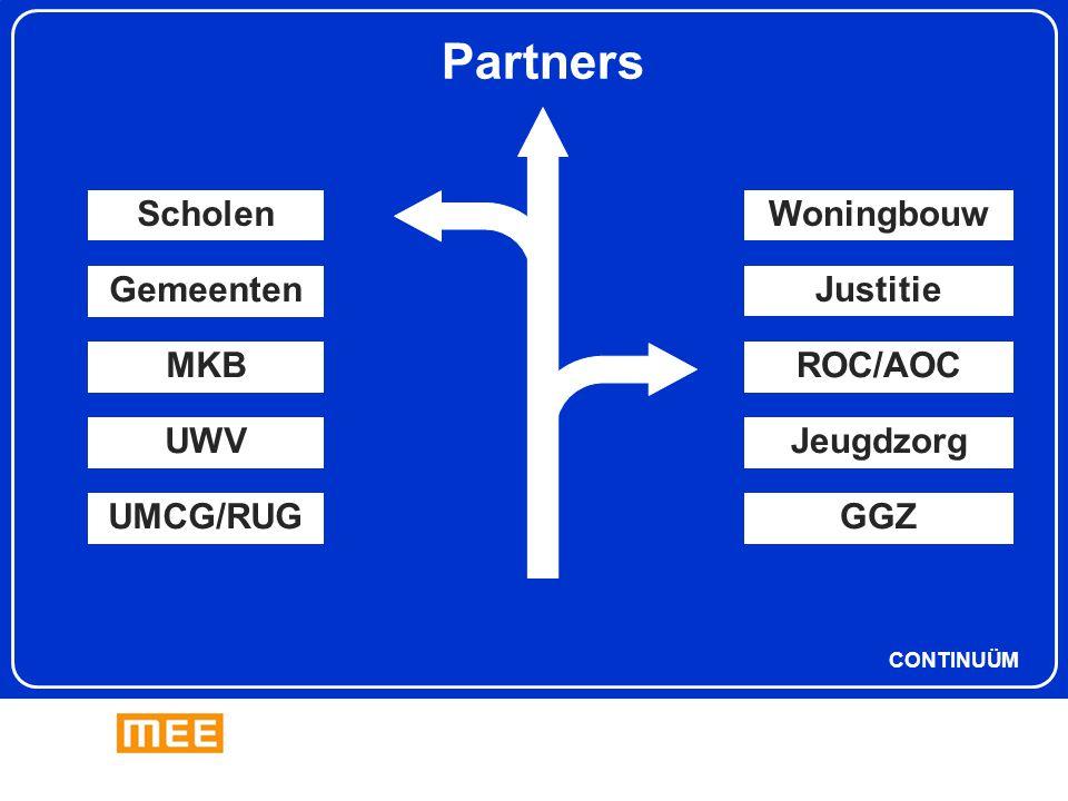 Partners Gemeenten MKB UWV UMCG/RUG Woningbouw Justitie ROC/AOC Jeugdzorg GGZ CONTINUÜM Scholen