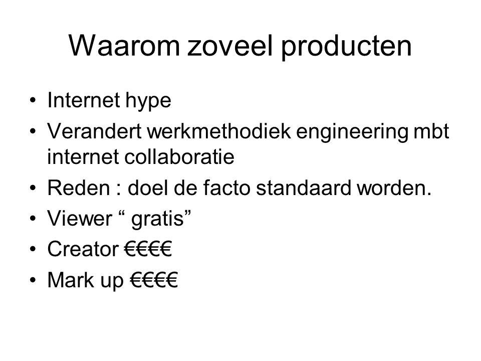 """Waarom zoveel producten Internet hype Verandert werkmethodiek engineering mbt internet collaboratie Reden : doel de facto standaard worden. Viewer """" g"""