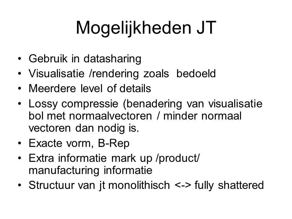Mogelijkheden JT Gebruik in datasharing Visualisatie /rendering zoals bedoeld Meerdere level of details Lossy compressie (benadering van visualisatie