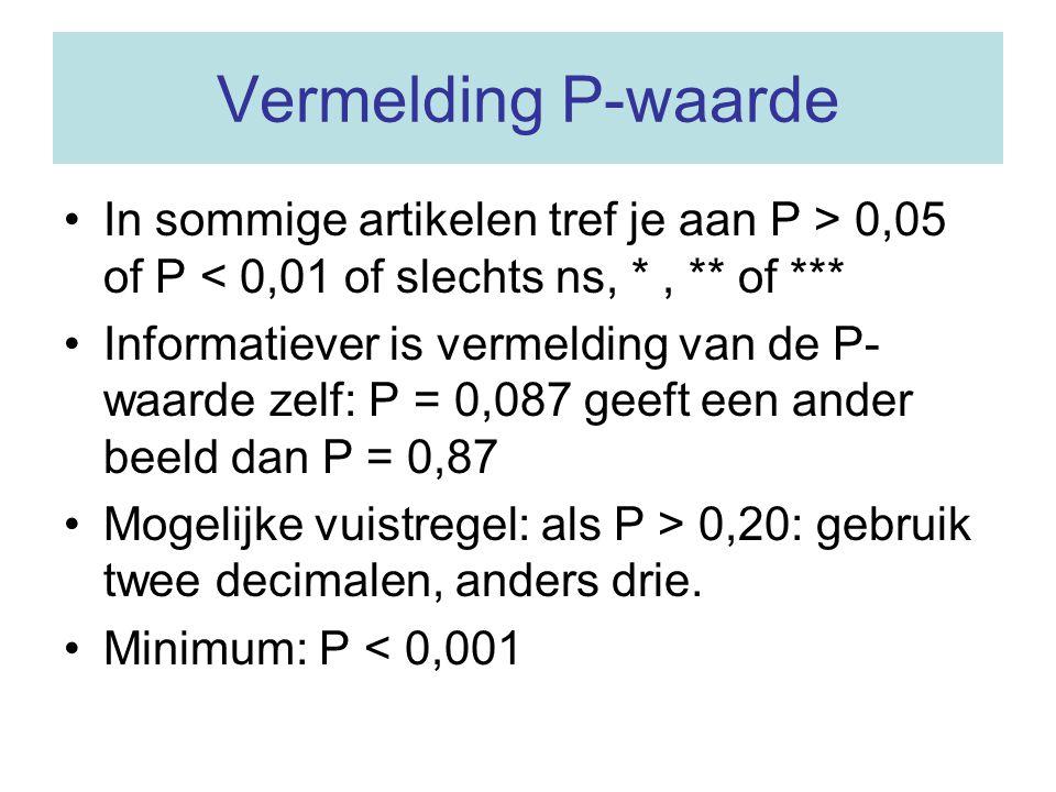 Vermelding P-waarde In sommige artikelen tref je aan P > 0,05 of P < 0,01 of slechts ns, *, ** of *** Informatiever is vermelding van de P- waarde zel